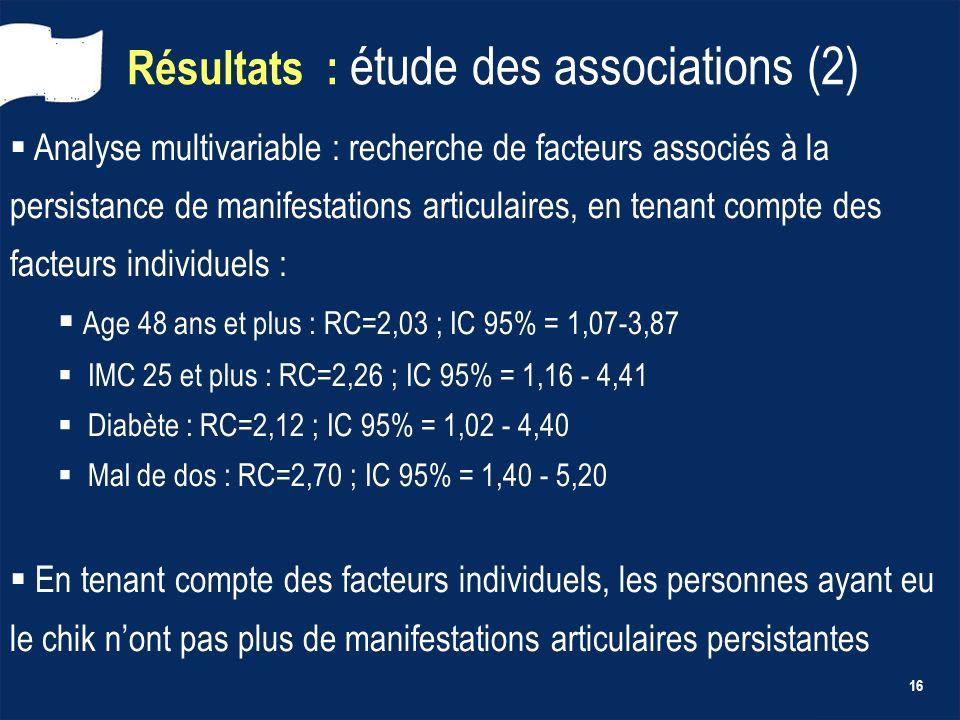 Résultats : étude des associations (2)