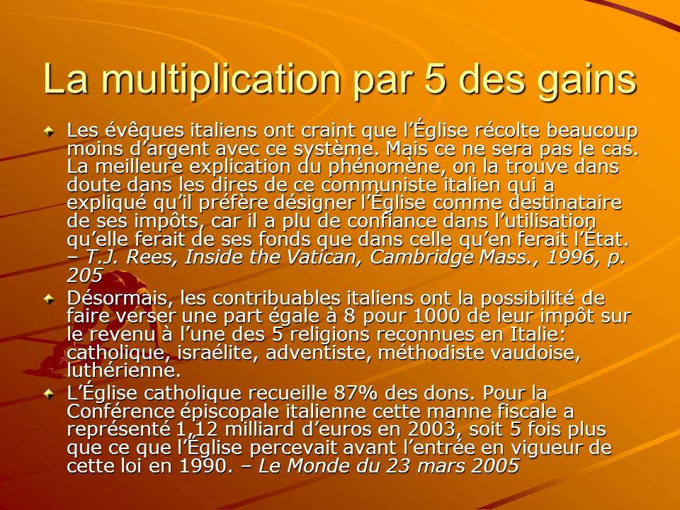 La multiplication par 5 des gains