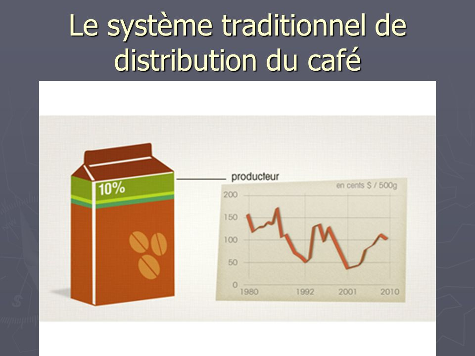 Le système traditionnel de distribution du café