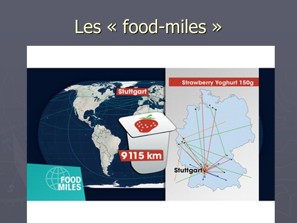 Les « food-miles »