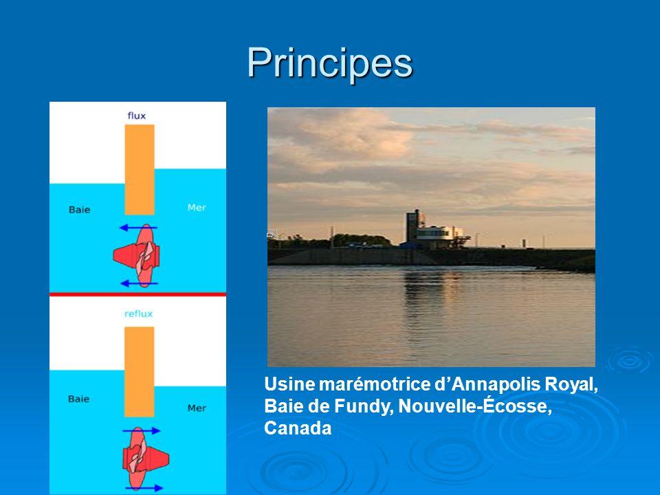 Principes Usine marémotrice d'Annapolis Royal, Baie de Fundy, Nouvelle-Écosse, Canada