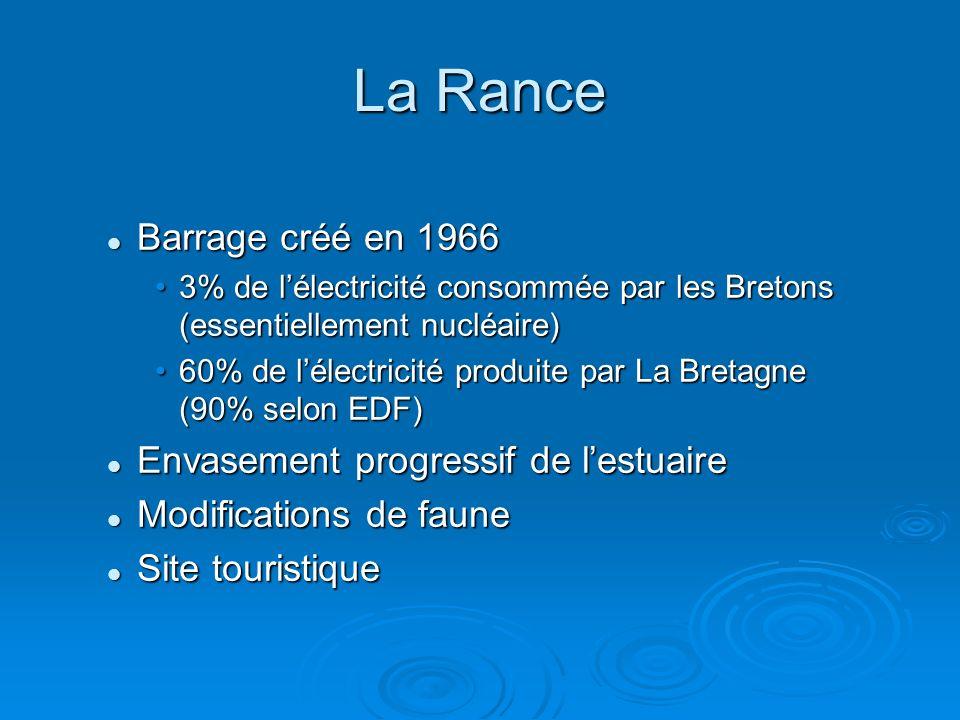 La Rance Barrage créé en 1966 Envasement progressif de l'estuaire
