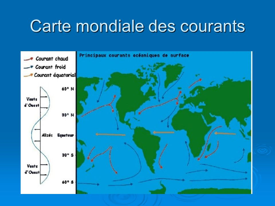 Carte mondiale des courants