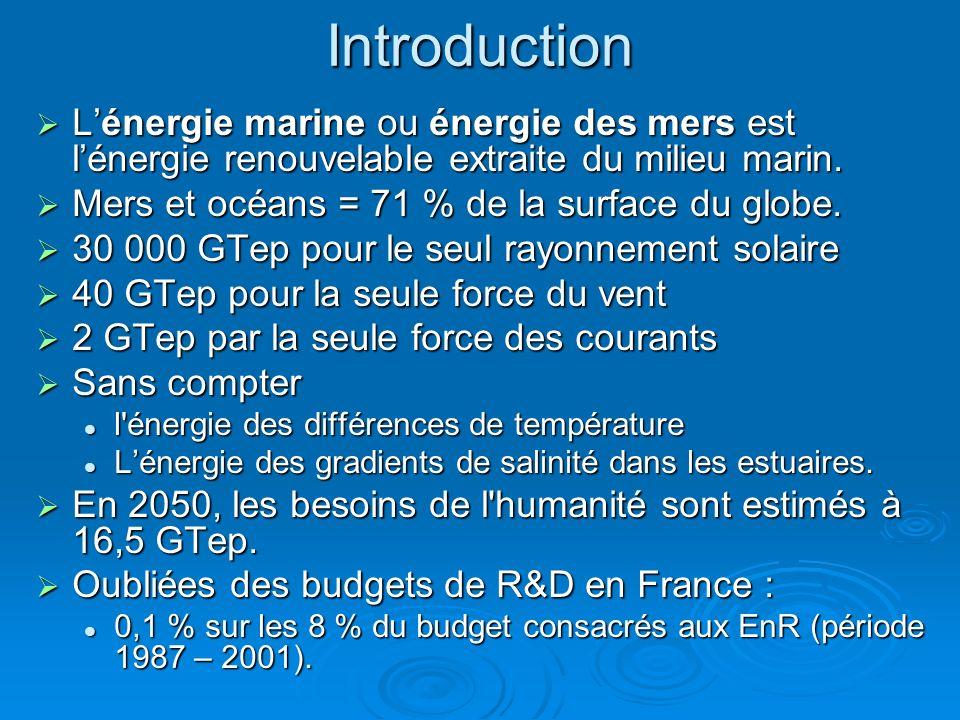 Introduction L'énergie marine ou énergie des mers est l'énergie renouvelable extraite du milieu marin.