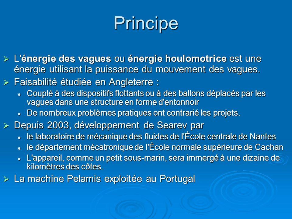 PrincipeL énergie des vagues ou énergie houlomotrice est une énergie utilisant la puissance du mouvement des vagues.