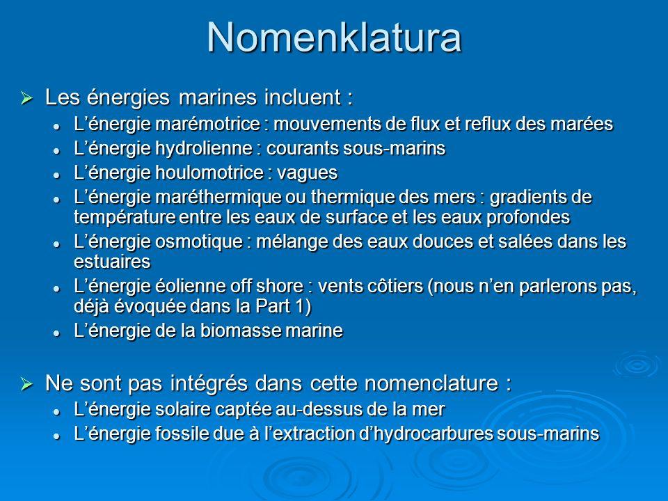 Nomenklatura Les énergies marines incluent :