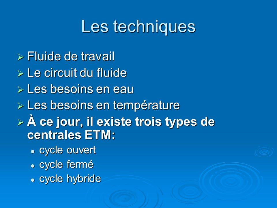 Les techniques Fluide de travail Le circuit du fluide