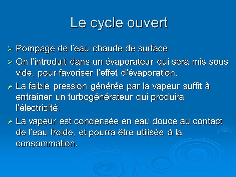 Le cycle ouvert Pompage de l'eau chaude de surface
