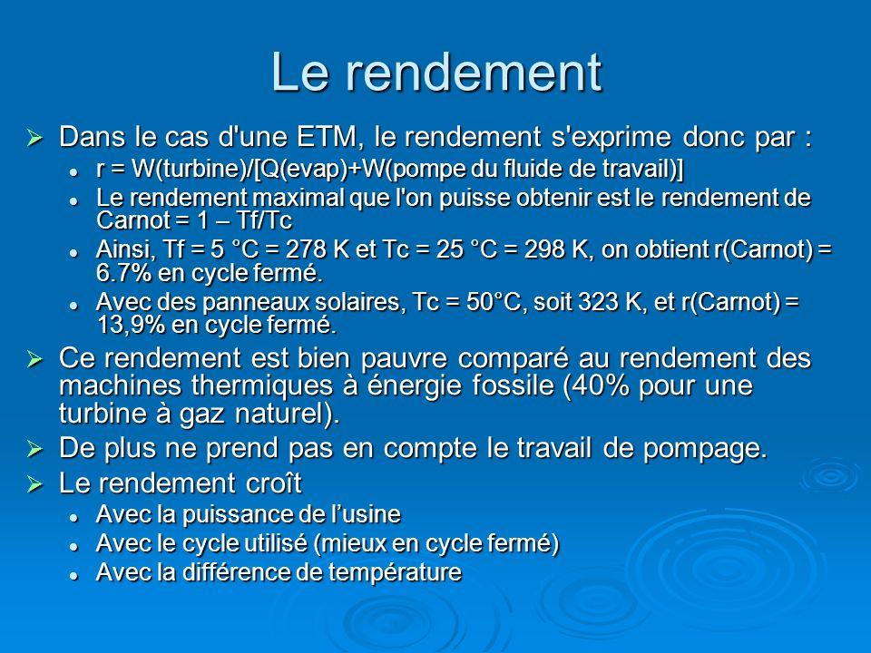 Le rendement Dans le cas d une ETM, le rendement s exprime donc par :