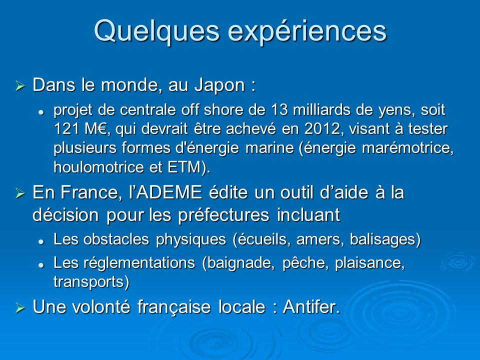 Quelques expériences Dans le monde, au Japon :
