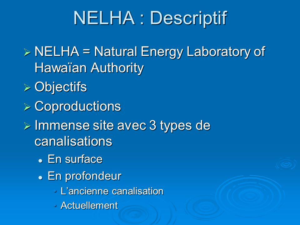 NELHA : DescriptifNELHA = Natural Energy Laboratory of Hawaïan Authority. Objectifs. Coproductions.