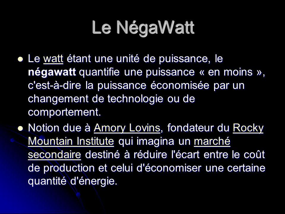 Le NégaWatt