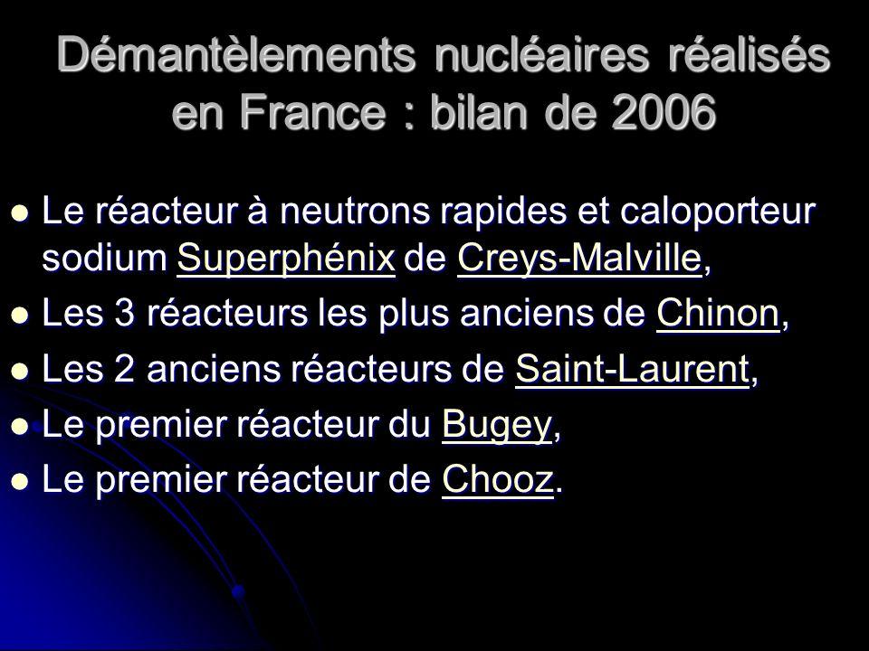 Démantèlements nucléaires réalisés en France : bilan de 2006
