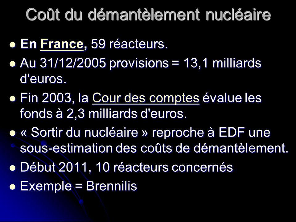 Coût du démantèlement nucléaire