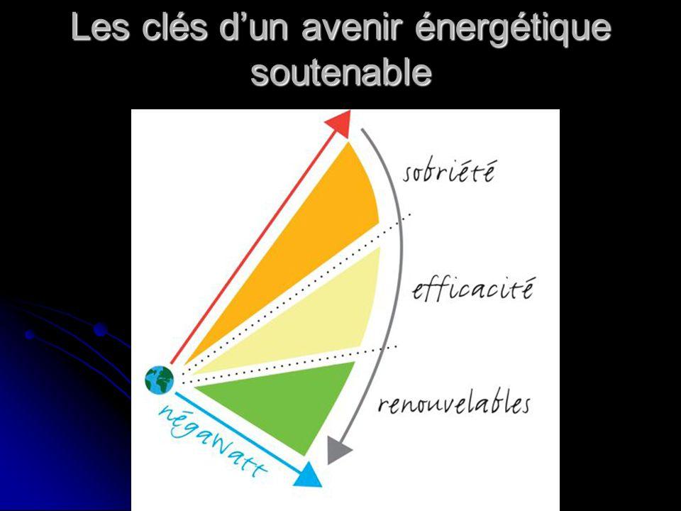 Les clés d'un avenir énergétique soutenable