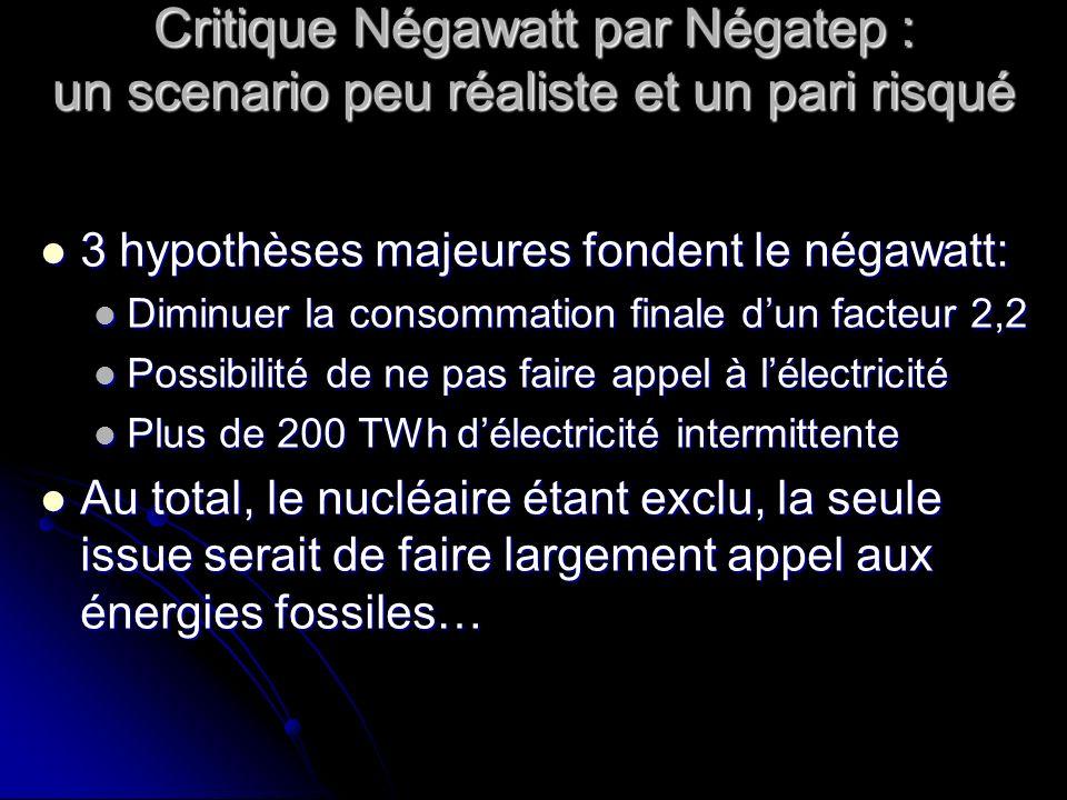 Critique Négawatt par Négatep : un scenario peu réaliste et un pari risqué