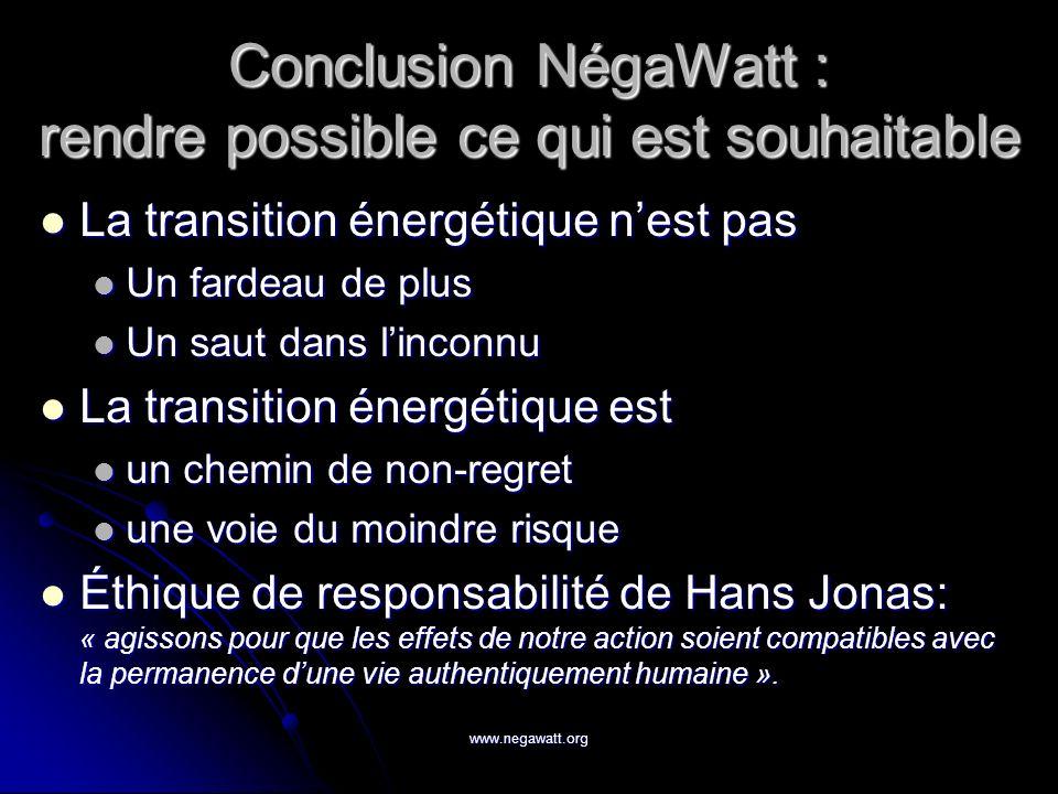 Conclusion NégaWatt : rendre possible ce qui est souhaitable