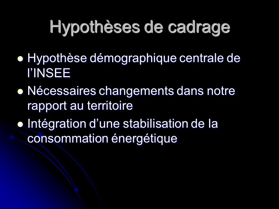 Hypothèses de cadrage Hypothèse démographique centrale de l'INSEE