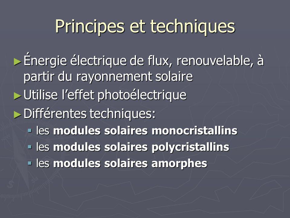 Principes et techniques