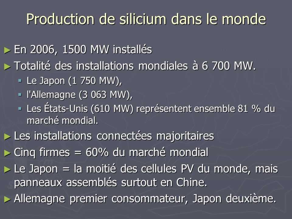 Production de silicium dans le monde