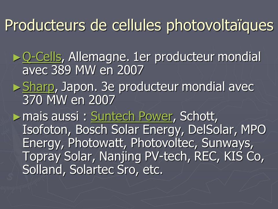Producteurs de cellules photovoltaïques