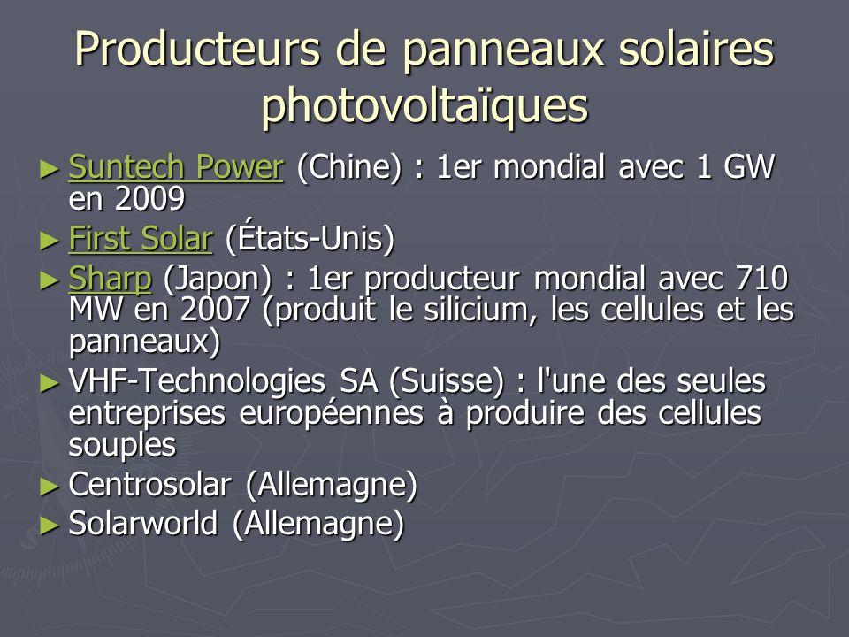 Producteurs de panneaux solaires photovoltaïques