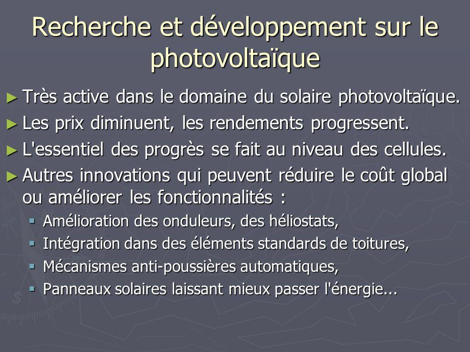 Recherche et développement sur le photovoltaïque