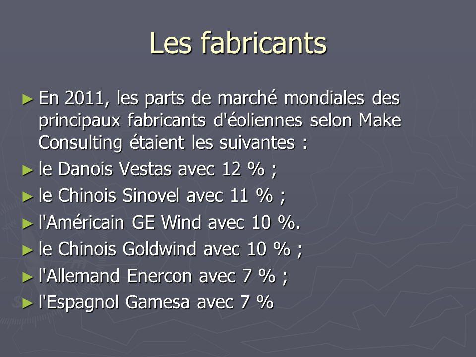 Les fabricants En 2011, les parts de marché mondiales des principaux fabricants d éoliennes selon Make Consulting étaient les suivantes :