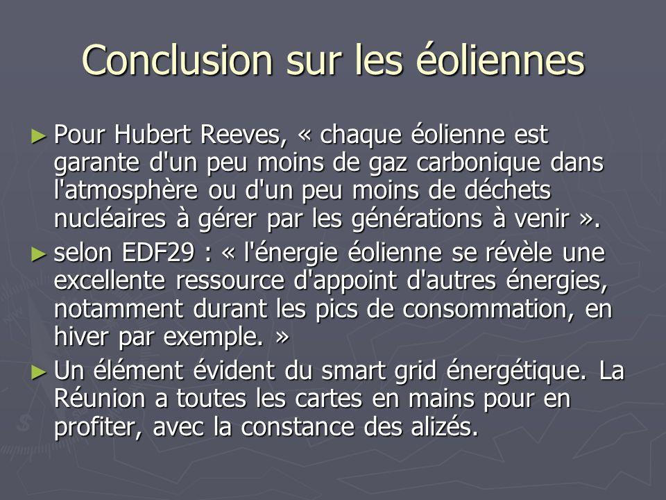 Conclusion sur les éoliennes