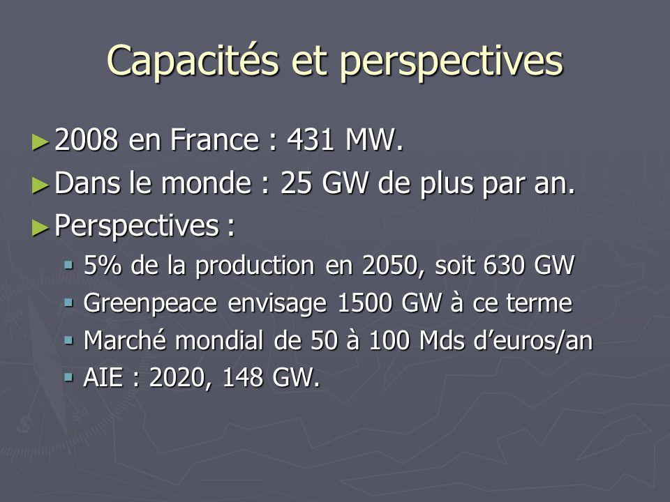 Capacités et perspectives