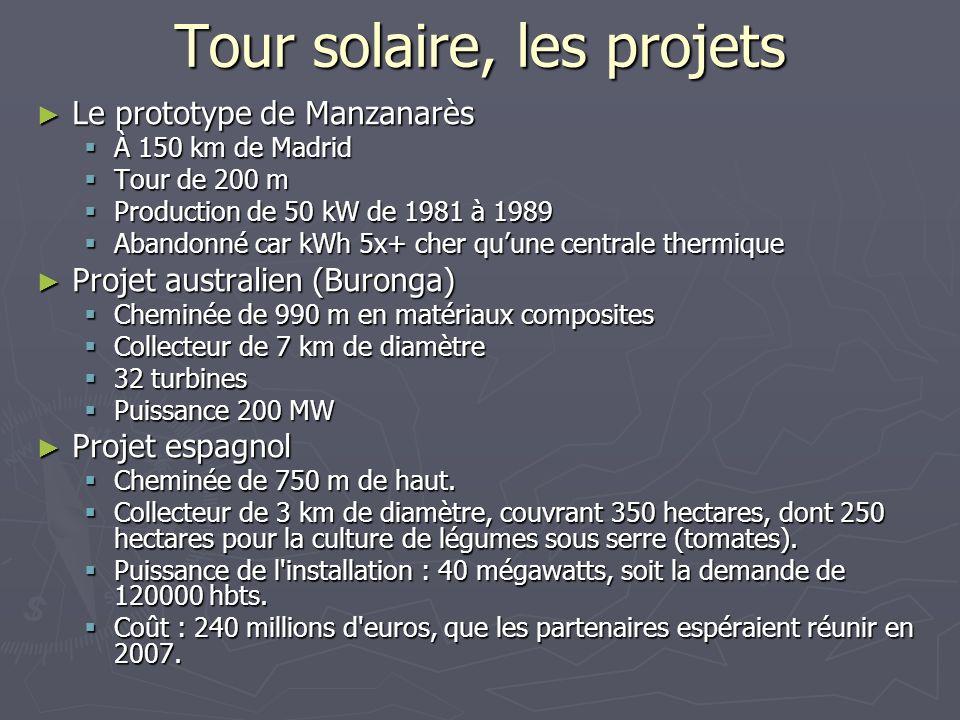 Tour solaire, les projets