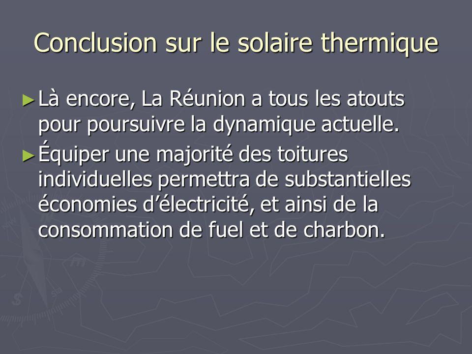 Conclusion sur le solaire thermique