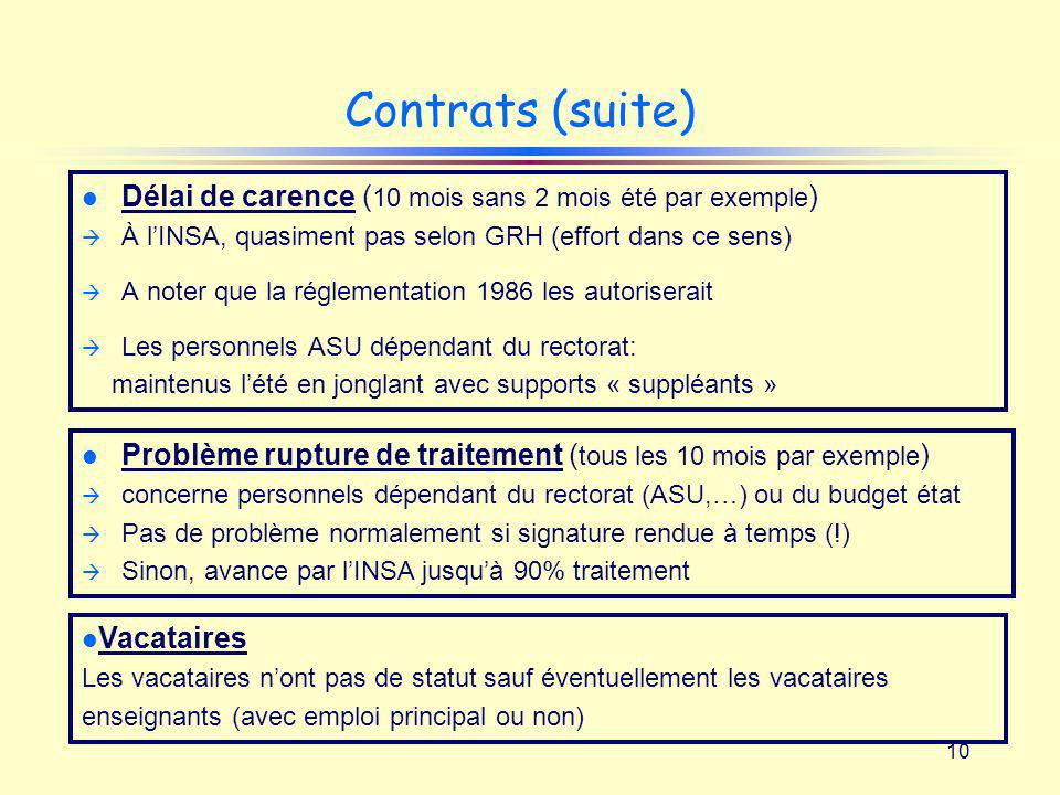 Contrats (suite) Délai de carence (10 mois sans 2 mois été par exemple) À l'INSA, quasiment pas selon GRH (effort dans ce sens)