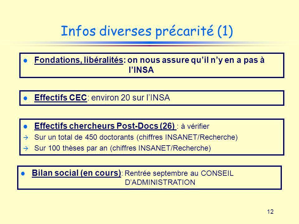 Infos diverses précarité (1)