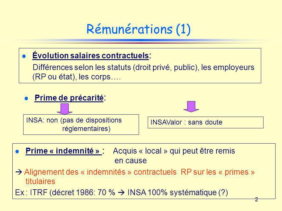 Rémunérations (1) Évolution salaires contractuels: