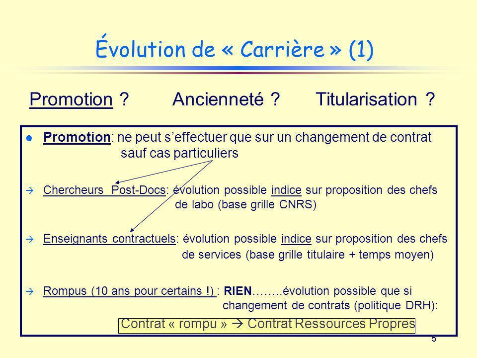 Évolution de « Carrière » (1)