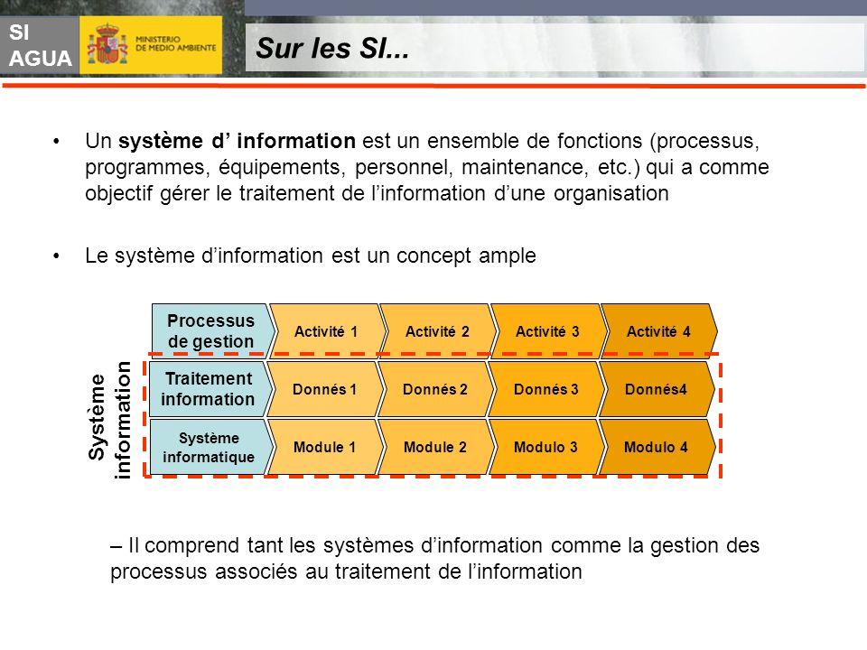 Traitement information