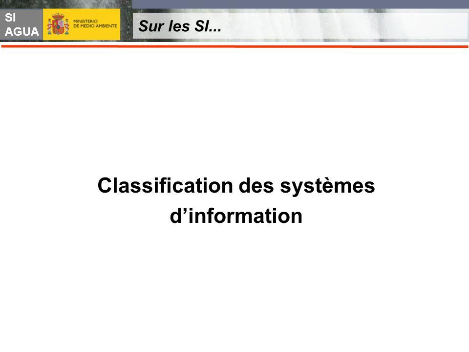 Classification des systèmes