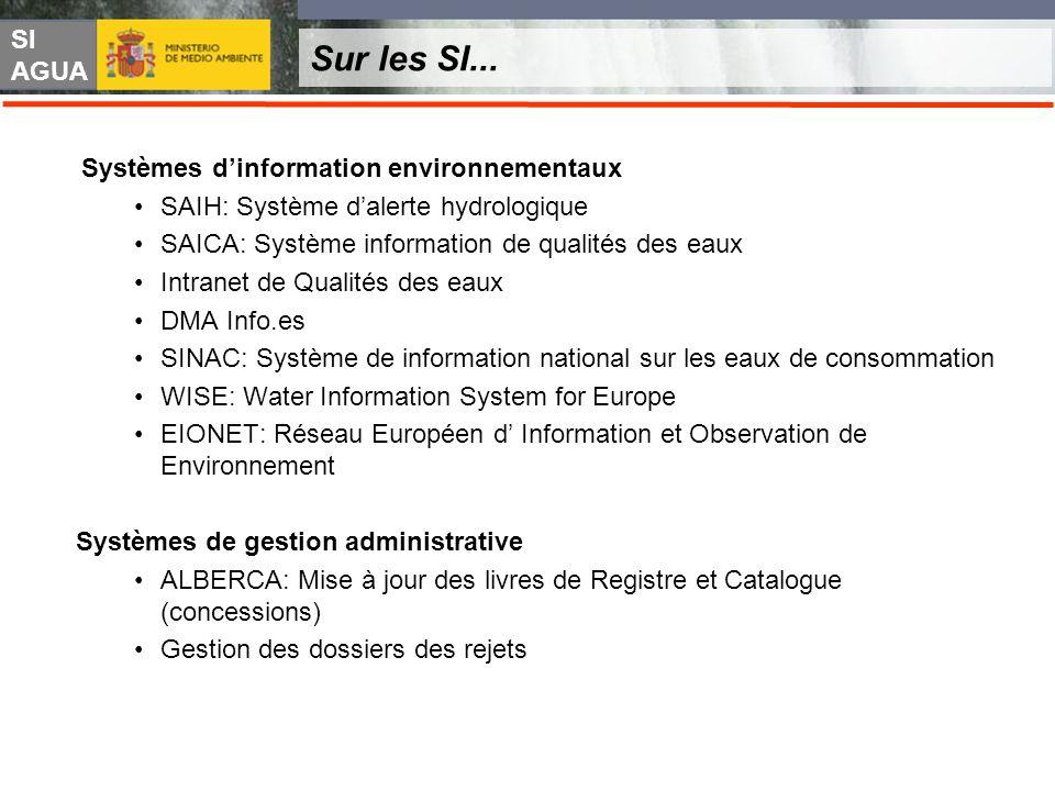 Sur les SI... Systèmes d'information environnementaux