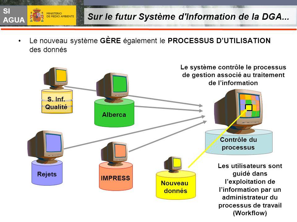 Sur le futur Système d Information de la DGA...