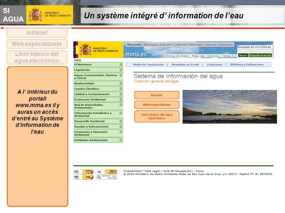 Un système intégré d' information de l'eau