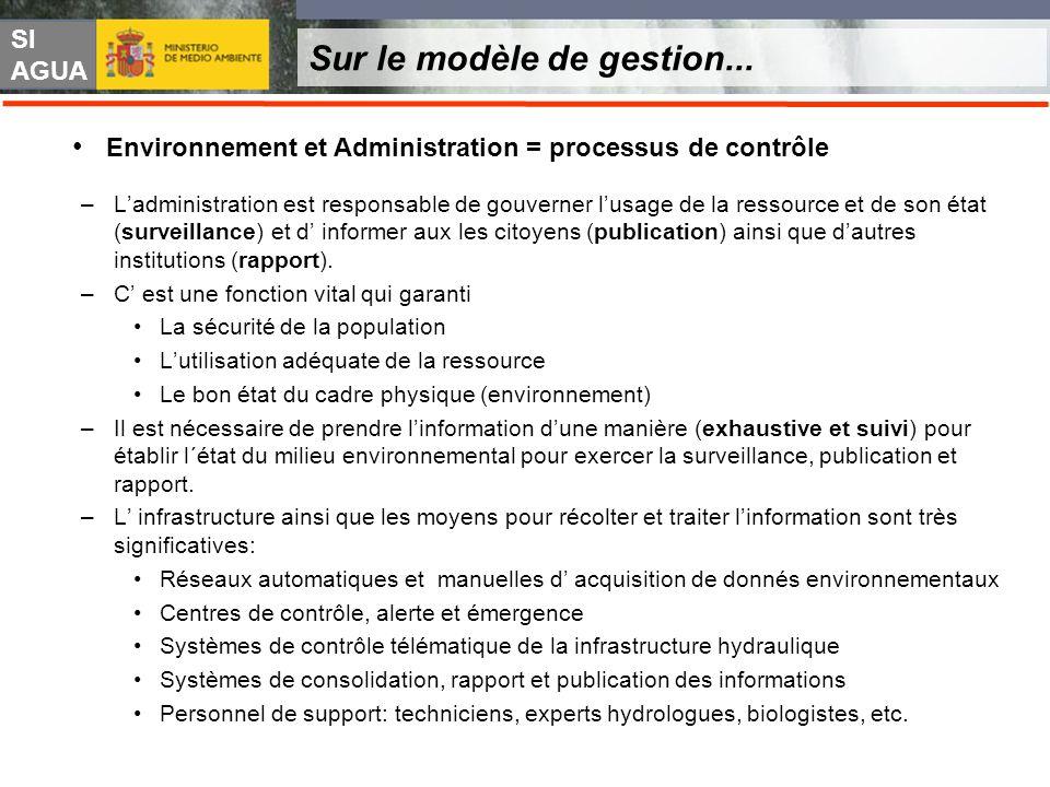 Sur le modèle de gestion...