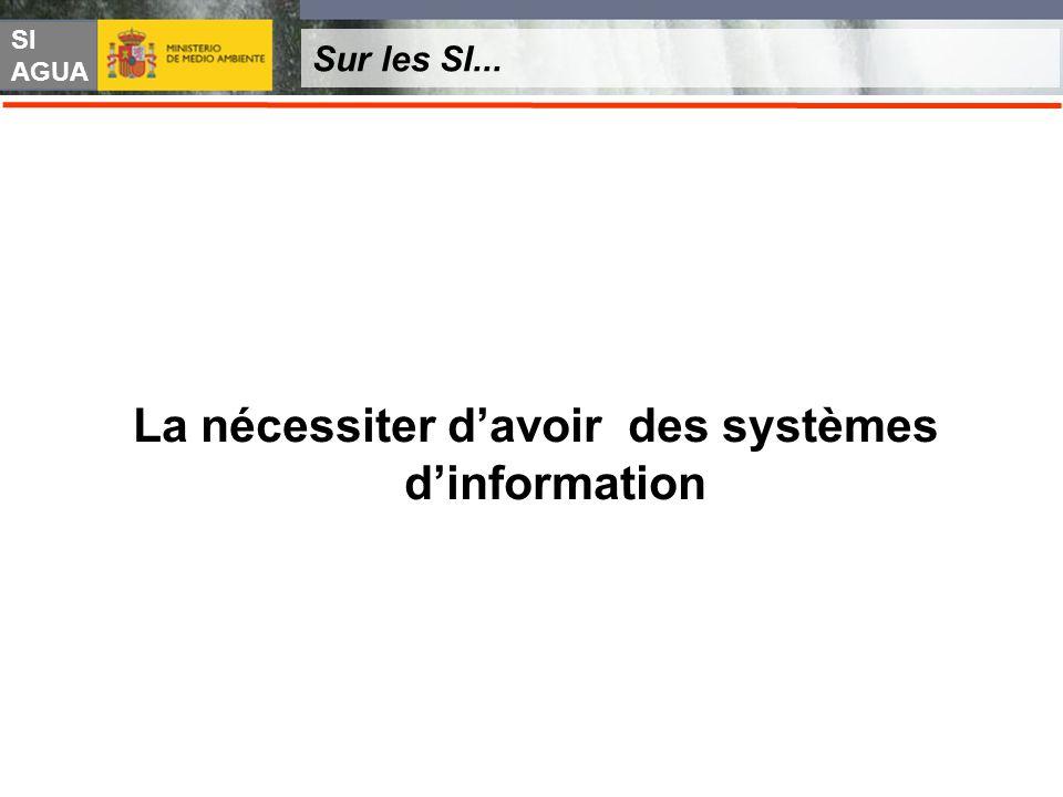 La nécessiter d'avoir des systèmes d'information