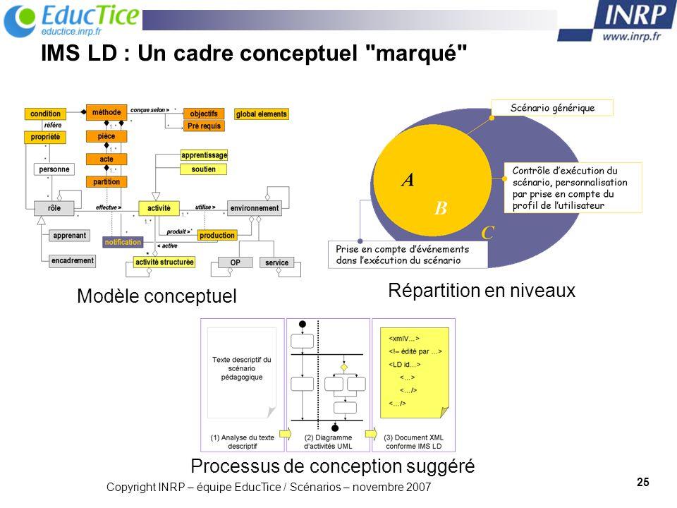 IMS LD : Un cadre conceptuel marqué
