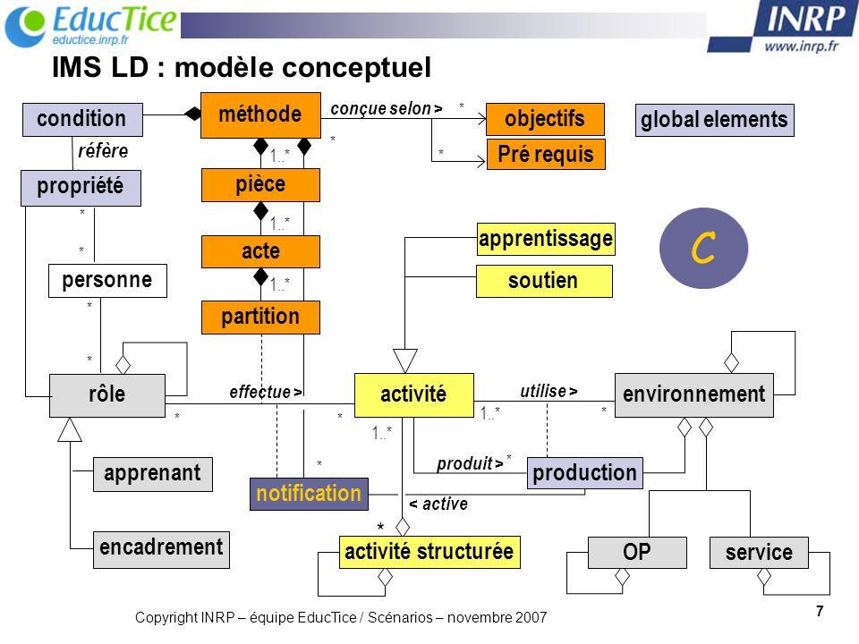 IMS LD : modèle conceptuel