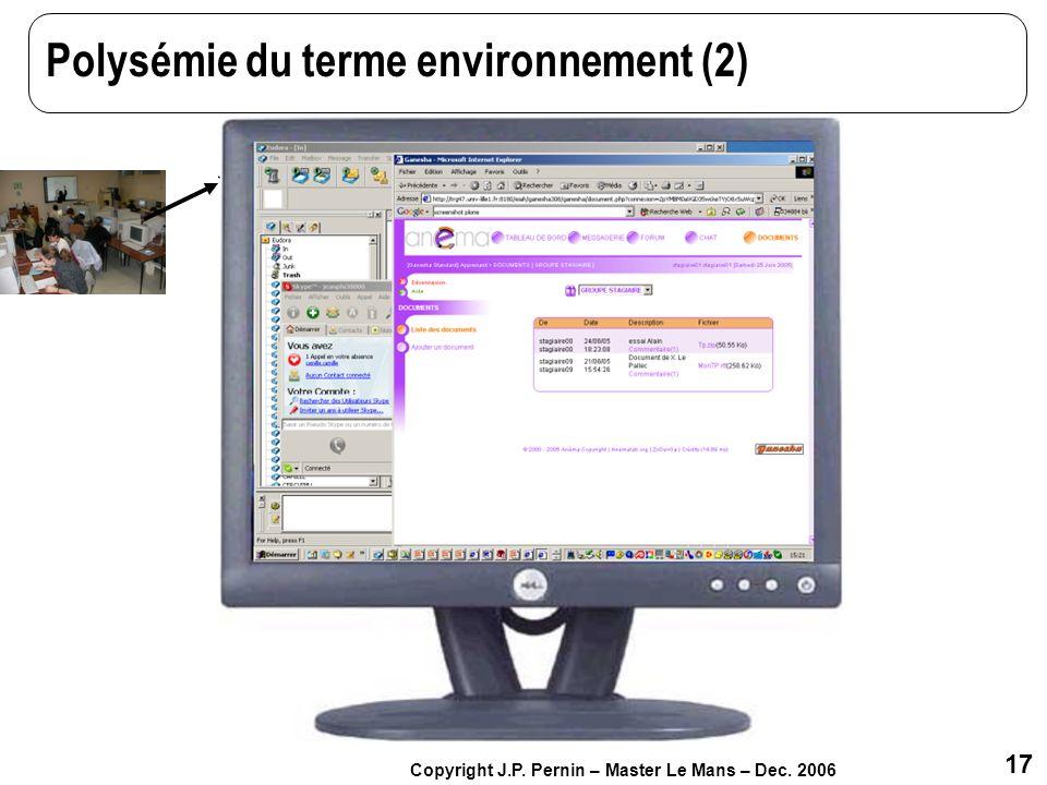 Polysémie du terme environnement (2)