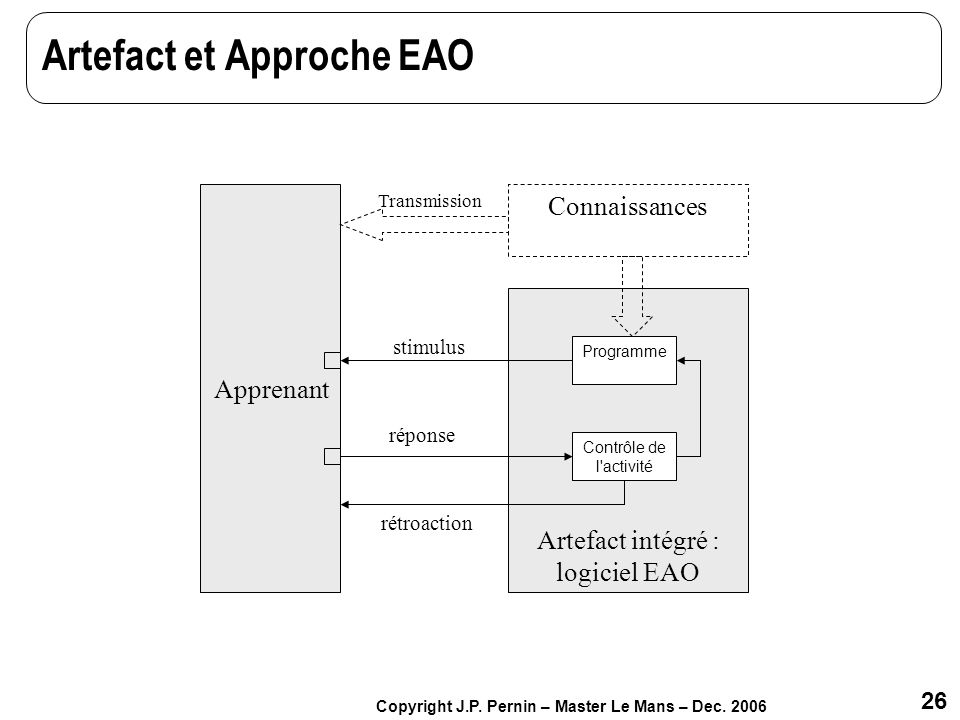 Artefact et Approche EAO