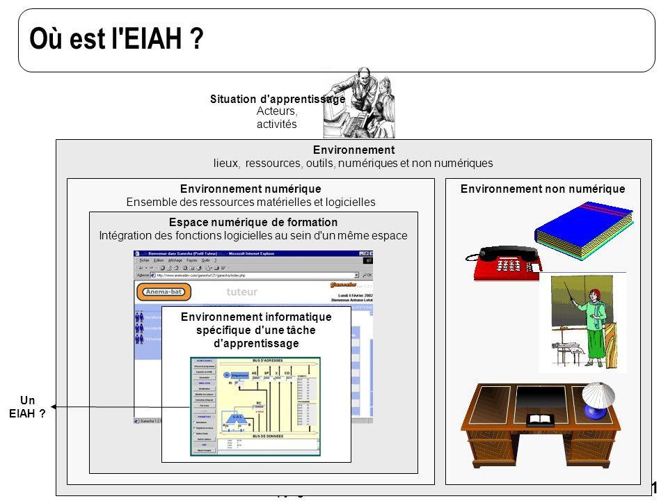 Où est l EIAH Situation d apprentissage Acteurs, activités