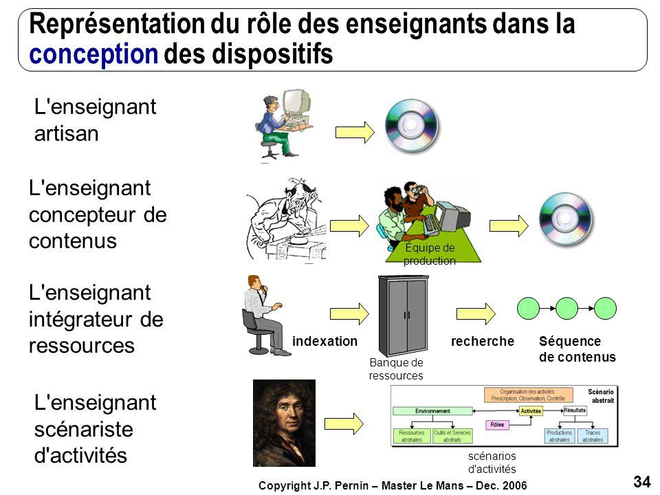 Représentation du rôle des enseignants dans la conception des dispositifs