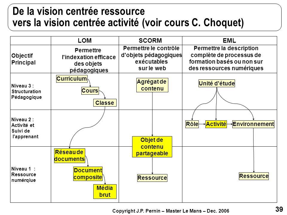 De la vision centrée ressource vers la vision centrée activité (voir cours C. Choquet)